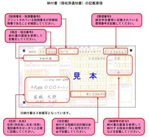 (納付書)領収済通知書の記入例