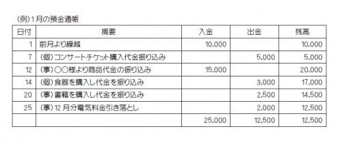 (例)1月の預金通帳・明細表
