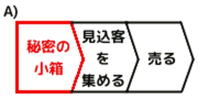himitsu-no-kobako-A_l
