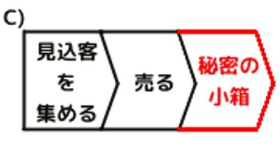 himitsu-no-kobako-C_l
